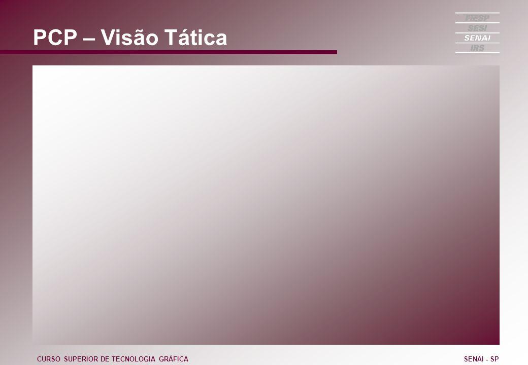 PCP – Visão Tática CURSO SUPERIOR DE TECNOLOGIA GRÁFICASENAI - SP