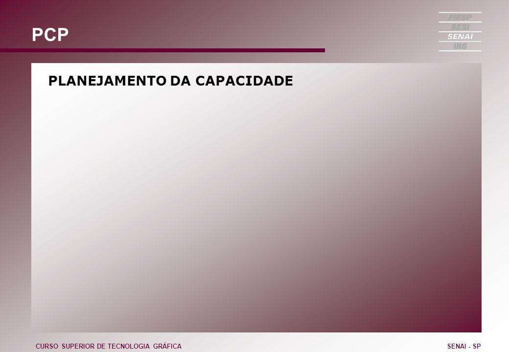 PCP PLANEJAMENTO DA CAPACIDADE CURSO SUPERIOR DE TECNOLOGIA GRÁFICASENAI - SP