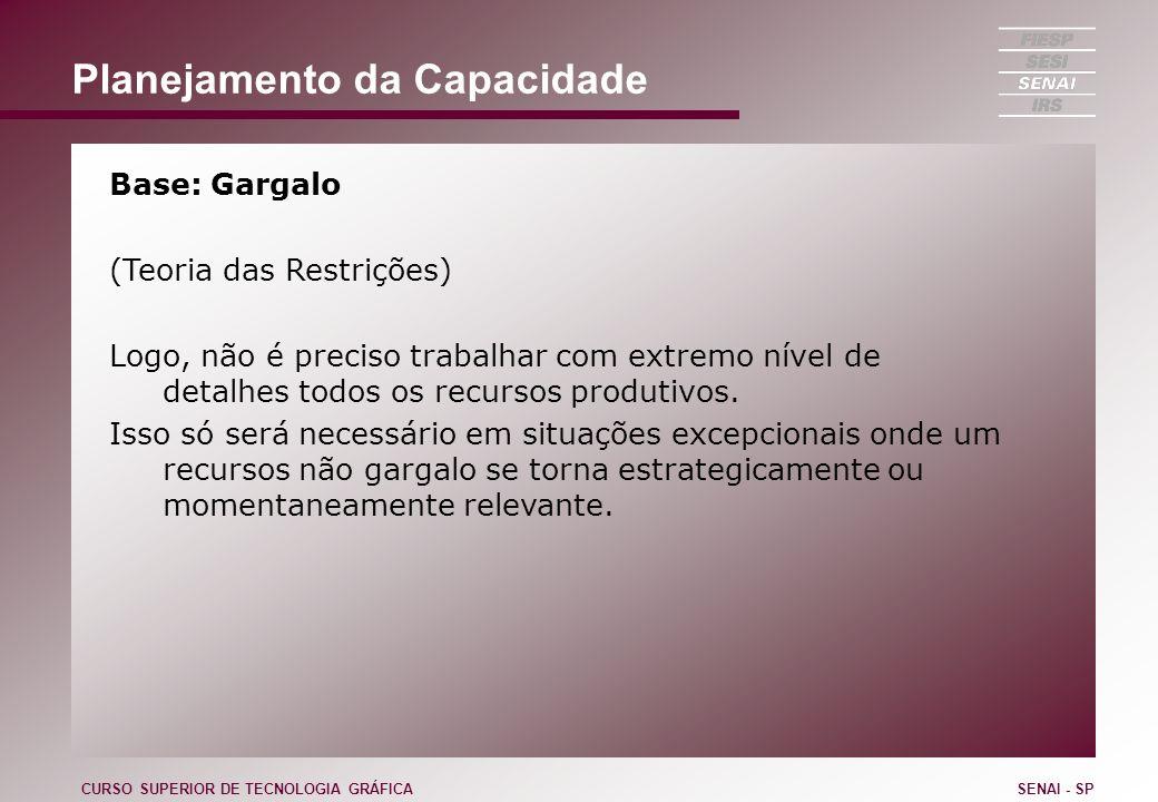 Planejamento da Capacidade Base: Gargalo (Teoria das Restrições) Logo, não é preciso trabalhar com extremo nível de detalhes todos os recursos produti