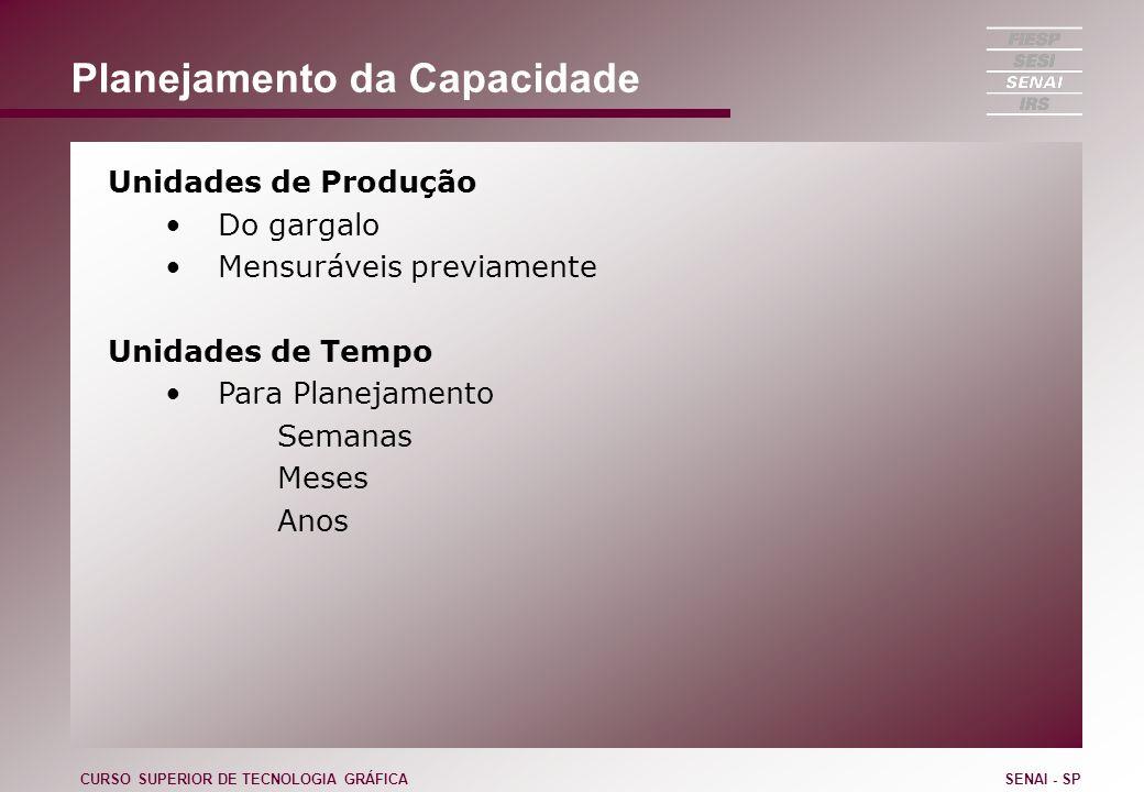 Planejamento da Capacidade Unidades de Produção Do gargalo Mensuráveis previamente Unidades de Tempo Para Planejamento Semanas Meses Anos CURSO SUPERI
