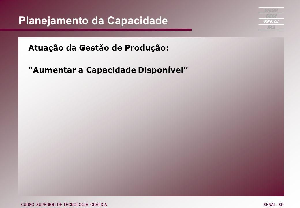 Planejamento da Capacidade Atuação da Gestão de Produção: Aumentar a Capacidade Disponível CURSO SUPERIOR DE TECNOLOGIA GRÁFICASENAI - SP