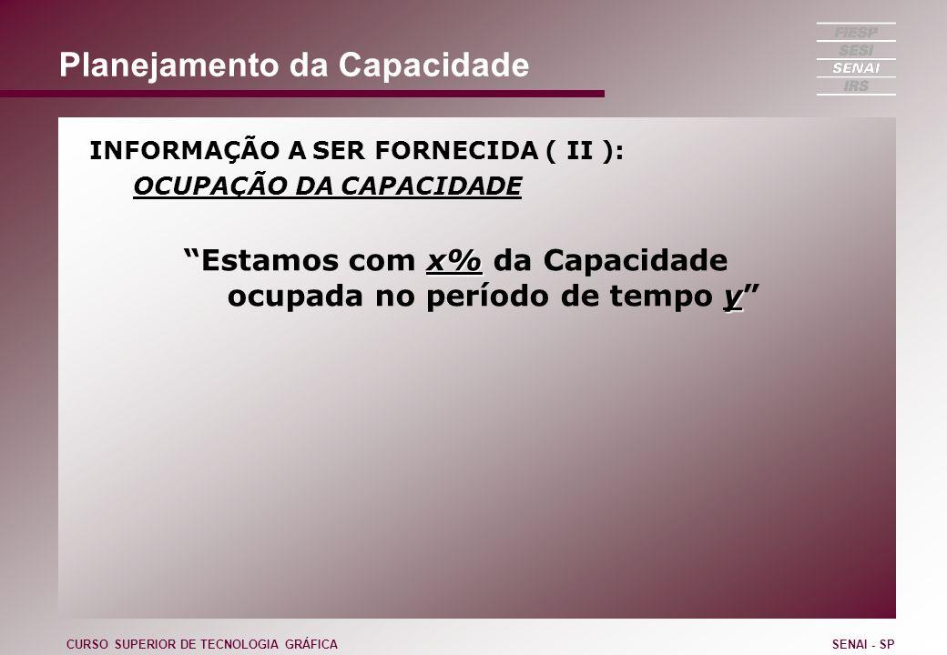 Planejamento da Capacidade INFORMAÇÃO A SER FORNECIDA ( II ): OCUPAÇÃO DA CAPACIDADE x% y Estamos com x% da Capacidade ocupada no período de tempo y C