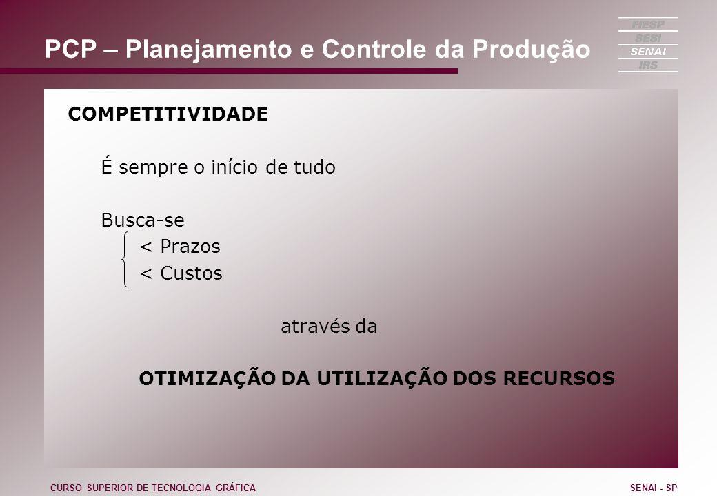 PCP – Planejamento e Controle da Produção COMPETITIVIDADE É sempre o início de tudo Busca-se < Prazos < Custos através da OTIMIZAÇÃO DA UTILIZAÇÃO DOS