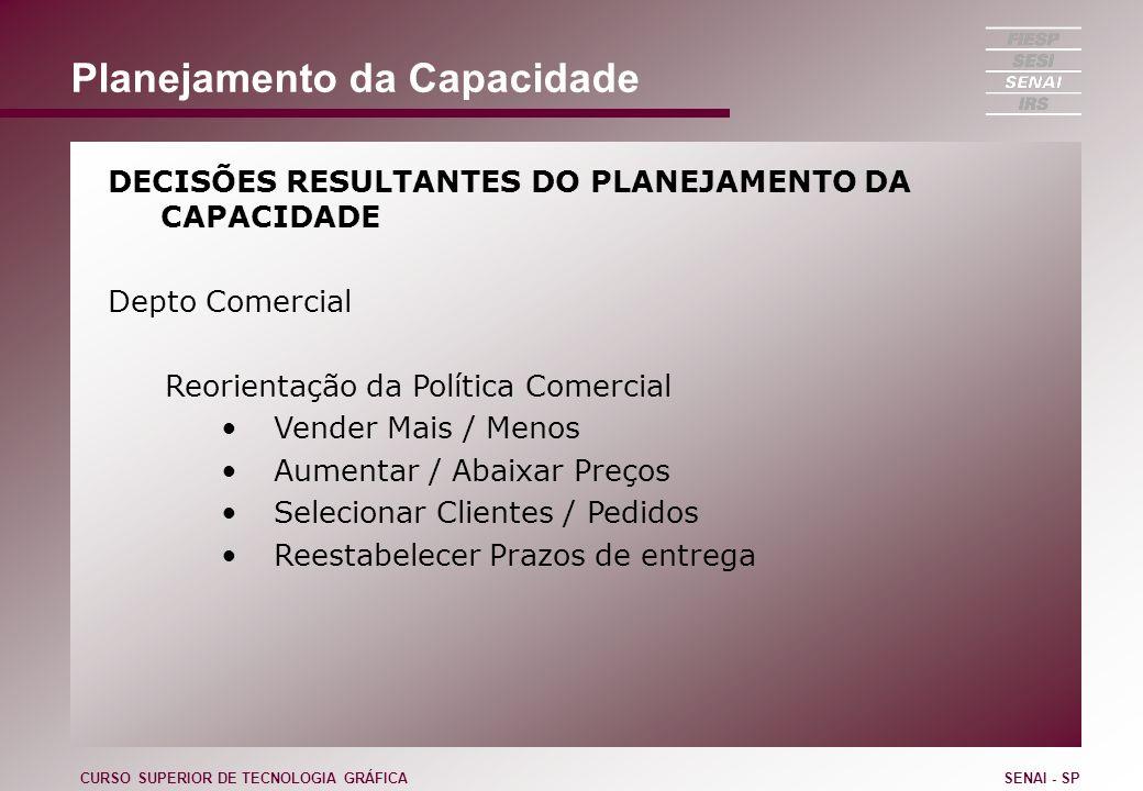 Planejamento da Capacidade DECISÕES RESULTANTES DO PLANEJAMENTO DA CAPACIDADE Depto Comercial Reorientação da Política Comercial Vender Mais / Menos A