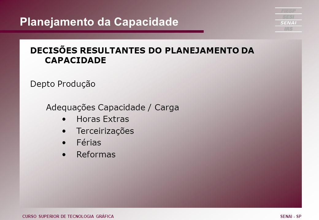 Planejamento da Capacidade DECISÕES RESULTANTES DO PLANEJAMENTO DA CAPACIDADE Depto Produção Adequações Capacidade / Carga Horas Extras Terceirizações