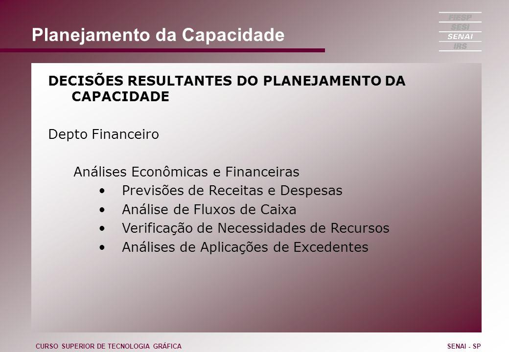 Planejamento da Capacidade DECISÕES RESULTANTES DO PLANEJAMENTO DA CAPACIDADE Depto Financeiro Análises Econômicas e Financeiras Previsões de Receitas
