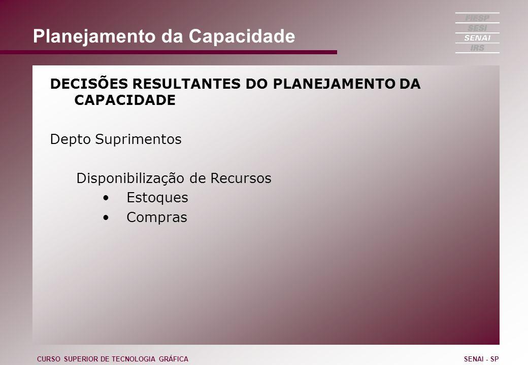 Planejamento da Capacidade DECISÕES RESULTANTES DO PLANEJAMENTO DA CAPACIDADE Depto Suprimentos Disponibilização de Recursos Estoques Compras CURSO SU