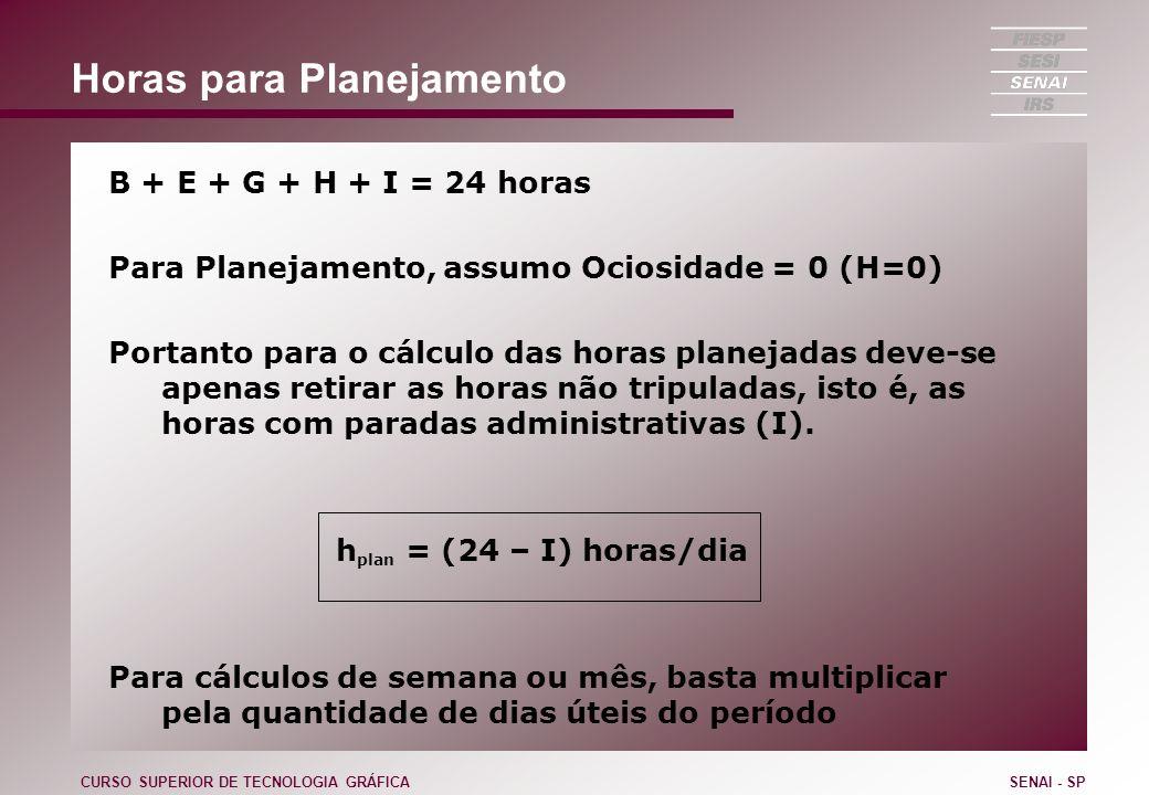 Horas para Planejamento B + E + G + H + I = 24 horas Para Planejamento, assumo Ociosidade = 0 (H=0) Portanto para o cálculo das horas planejadas deve-