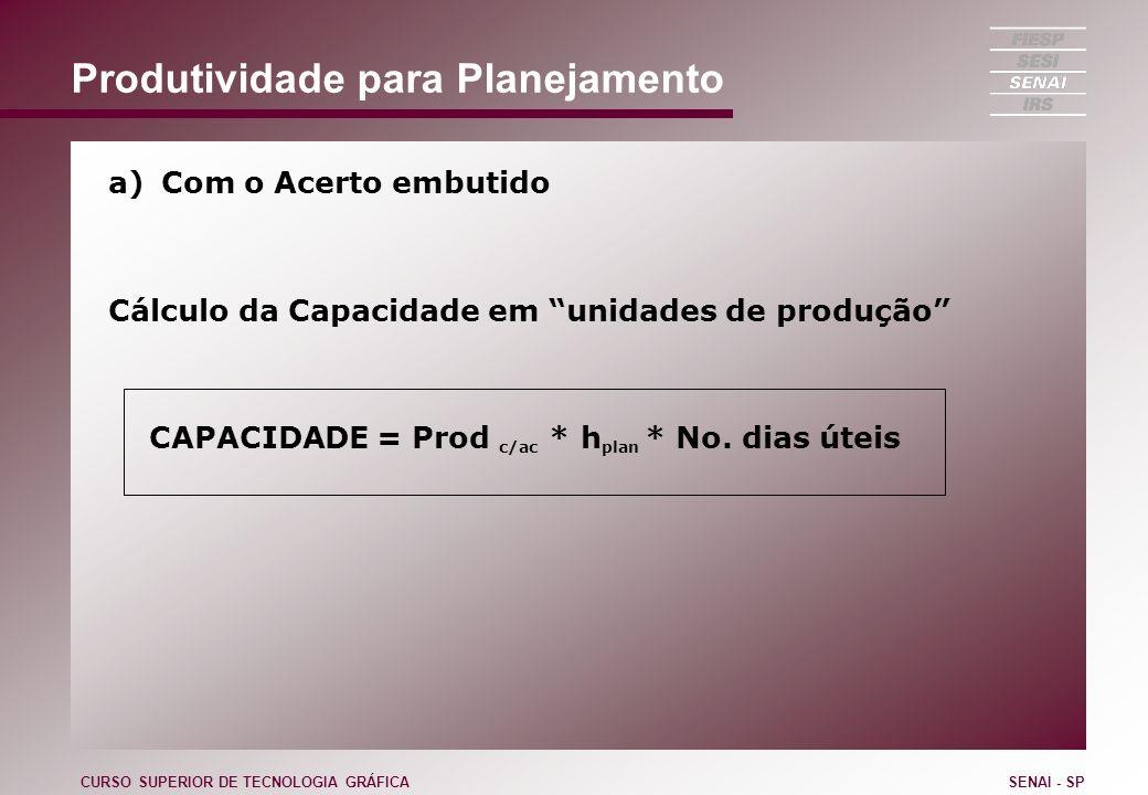 Produtividade para Planejamento a)Com o Acerto embutido Cálculo da Capacidade em unidades de produção CAPACIDADE = Prod c/ac * h plan * No. dias úteis