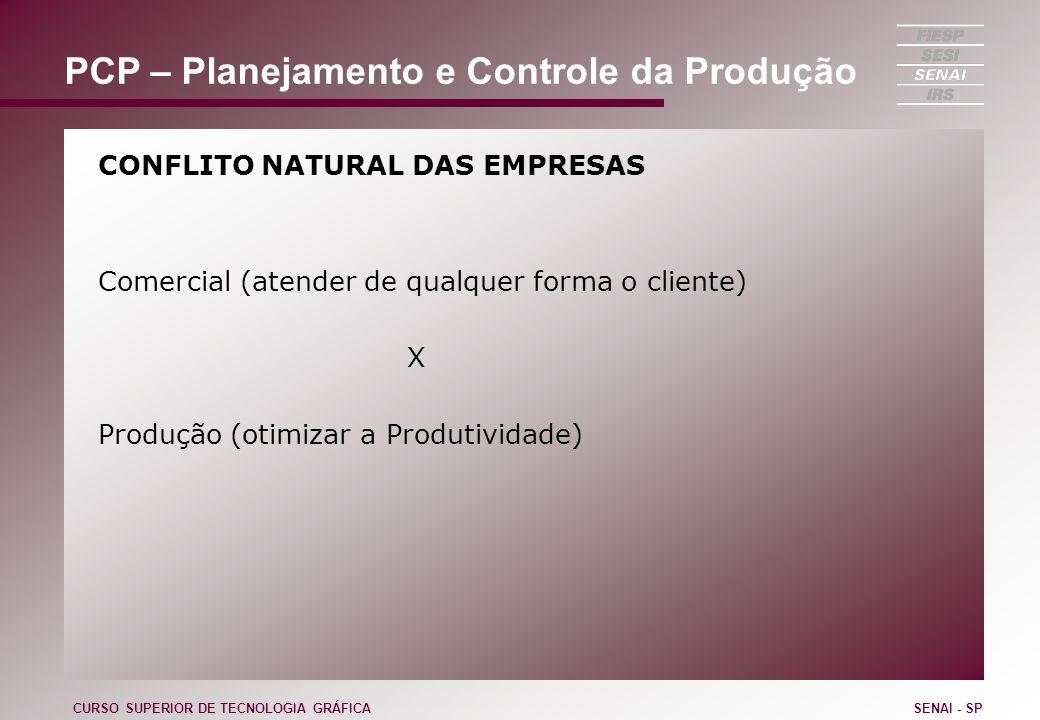 PCP – Planejamento e Controle da Produção CONFLITO NATURAL DAS EMPRESAS A decisão é sempre SITUACIONAL; E o PCP é o instrumento desta decisão CURSO SUPERIOR DE TECNOLOGIA GRÁFICASENAI - SP