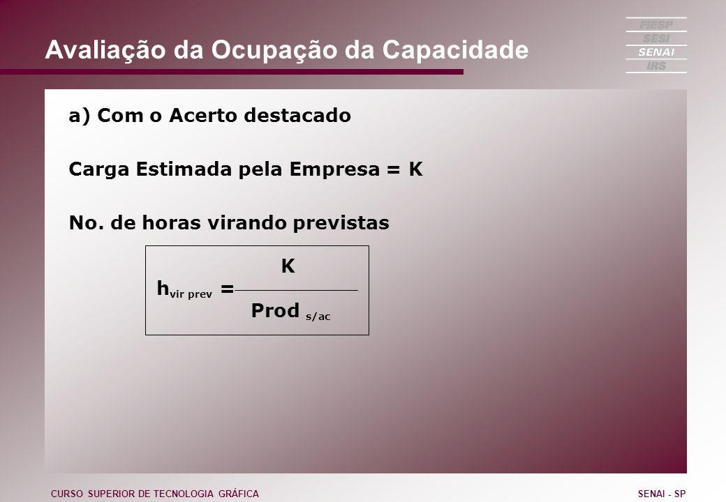 Avaliação da Ocupação da Capacidade a) Com o Acerto destacado Carga Estimada pela Empresa = K No. de horas virando previstas CURSO SUPERIOR DE TECNOLO