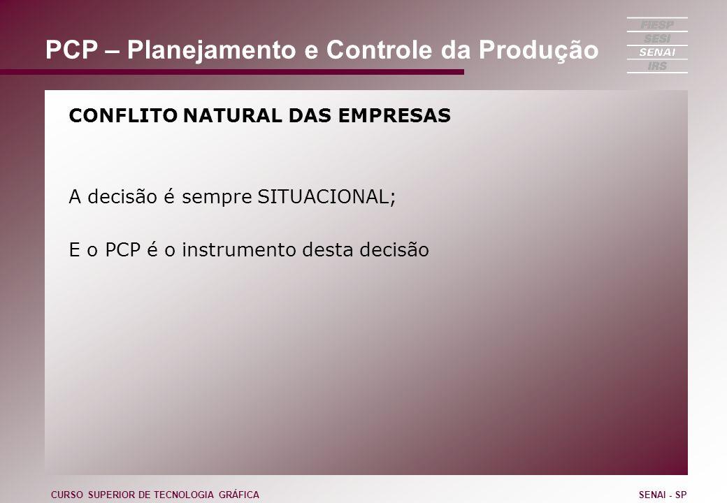 PCP – Planejamento e Controle da Produção CONFLITO NATURAL DAS EMPRESAS A decisão é sempre SITUACIONAL; E o PCP é o instrumento desta decisão CURSO SU