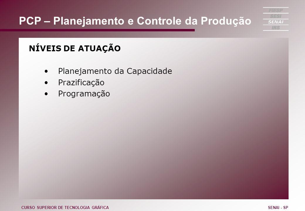 PCP – Planejamento e Controle da Produção NÍVEIS DE ATUAÇÃO Controle (É sub produto) Tudo o que se planeja deve ser controlado Deve orientar decisões CURSO SUPERIOR DE TECNOLOGIA GRÁFICASENAI - SP