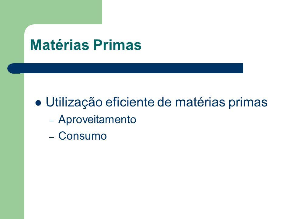Utilização eficiente de matérias primas – Aproveitamento – Consumo Matérias Primas