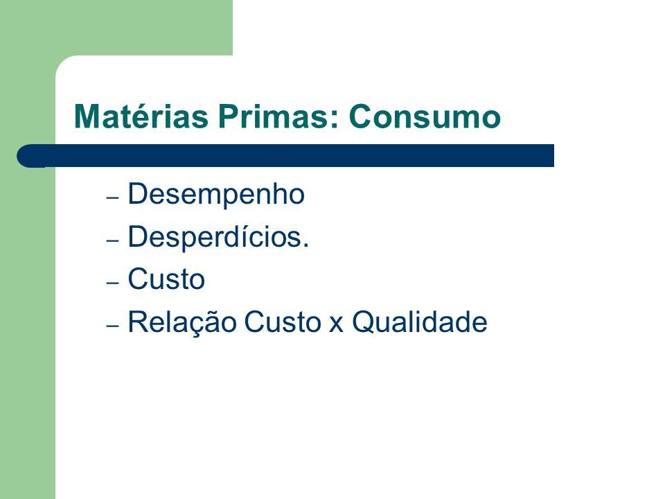 Matérias Primas: Consumo – Desempenho – Desperdícios. – Custo – Relação Custo x Qualidade