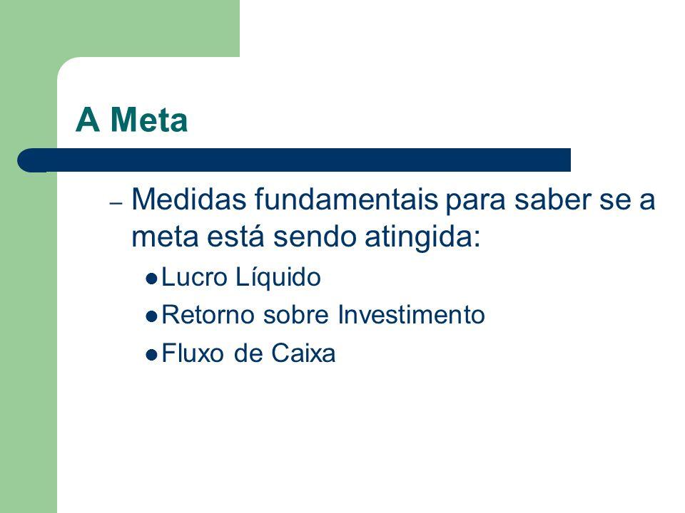 A Meta – Medidas na fábrica para saber se a meta está sendo atingida: É a forma de checar se a contribuição da fábrica para a meta ( ganhar dinheiro ) está sendo atingida, mas que também permitem que se desenvolvam regras operacionais para dirigi-la