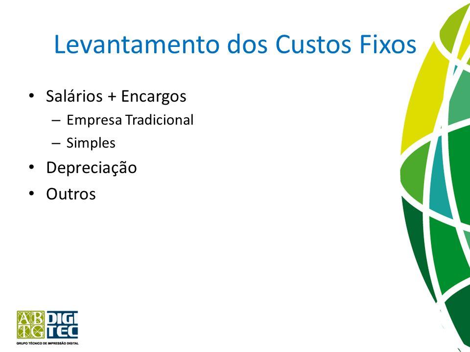 Custo Unitário Custos Fixos Volume Previsto + Custos Variáveis