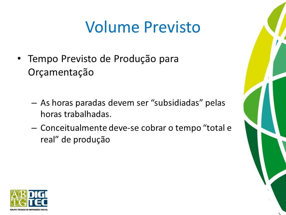 Custo Unitário Custos Fixos Volume Previsto + Custos Variáveis Em horas Em m2