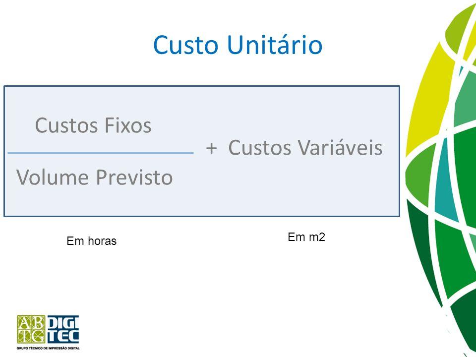 Avaliação de Resultados Faturamento - Custos Variáveis Contribuição Marginal > = < Custos Fixos