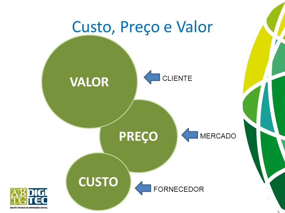 O que define Valor? Valor ( e consequentemente o preço ) É função de RARIDADE e CONVENIÊNCIA