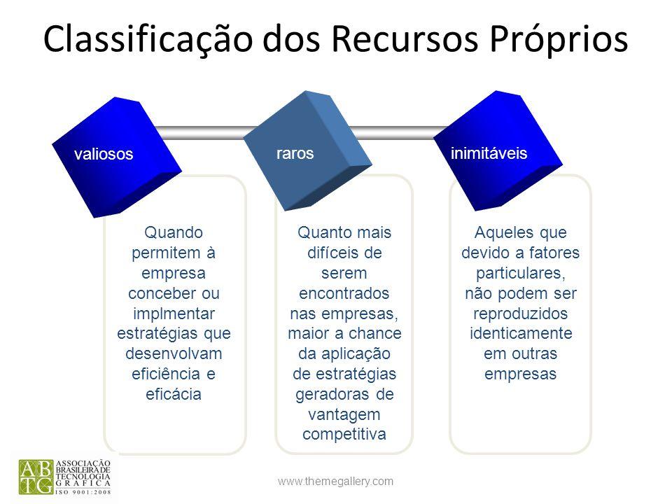 www.themegallery.com Classificação dos Recursos Próprios valiosos Quando permitem à empresa conceber ou implmentar estratégias que desenvolvam eficiên
