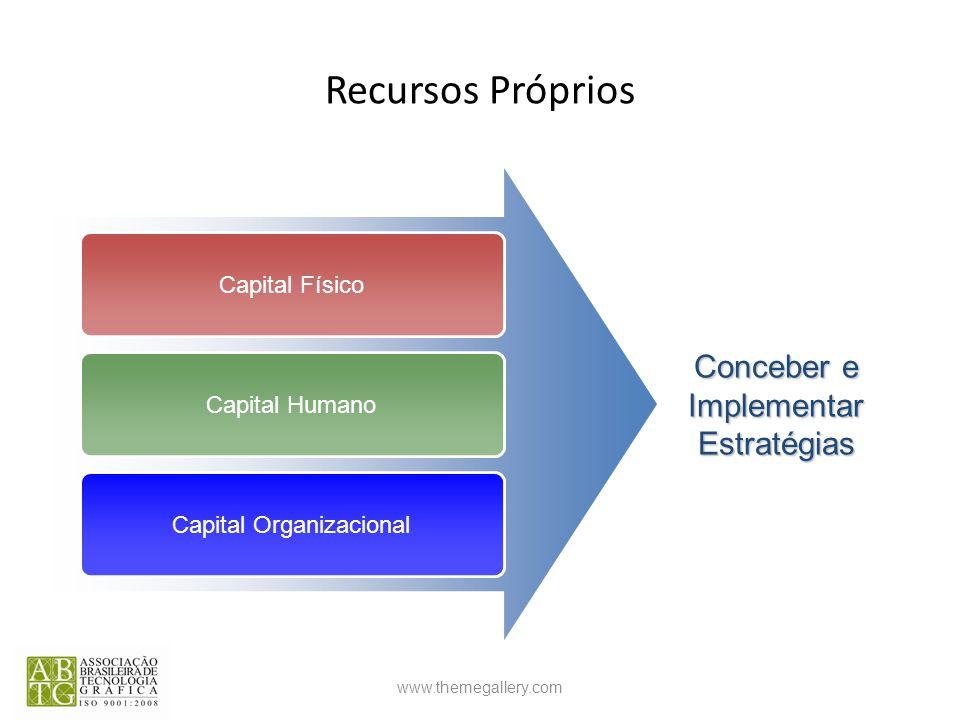 www.themegallery.com Recursos Próprios Capital Físico Capital Humano Capital Organizacional Conceber e Implementar Estratégias