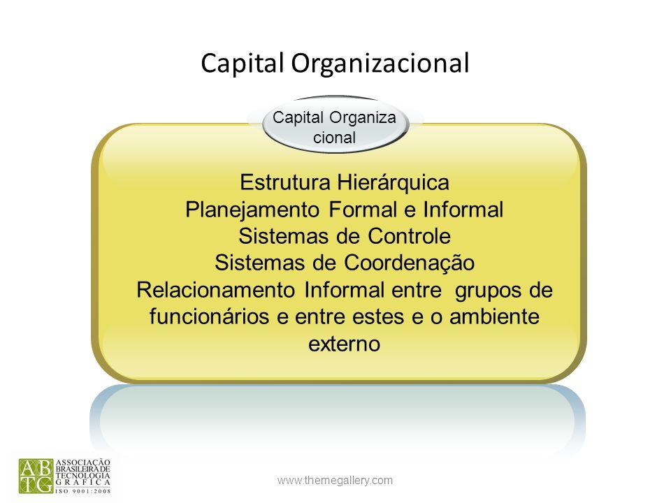 www.themegallery.com Capital Organizacional Capital Organiza cional Estrutura Hierárquica Planejamento Formal e Informal Sistemas de Controle Sistemas