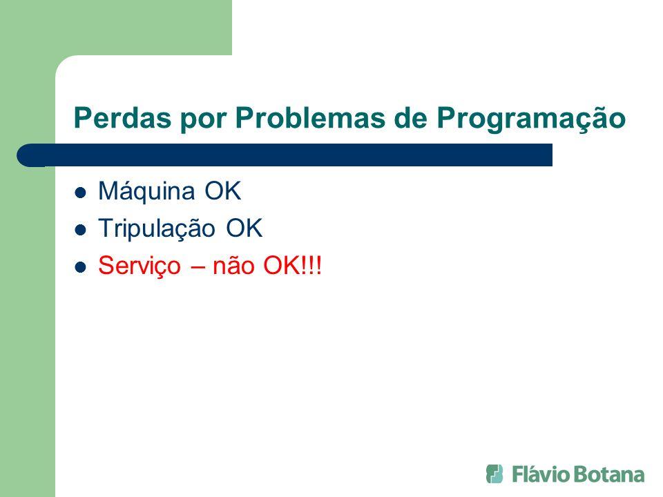 Perdas por Problemas de Programação Máquina OK Tripulação OK Serviço – não OK!!!