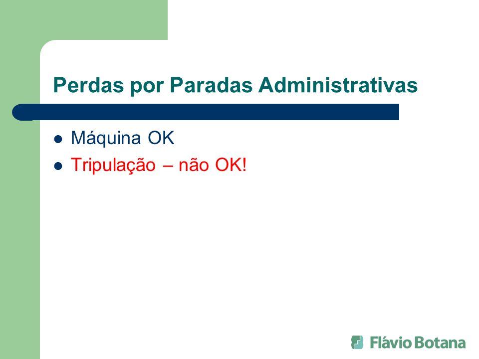 Perdas por Paradas Administrativas Máquina OK Tripulação – não OK!
