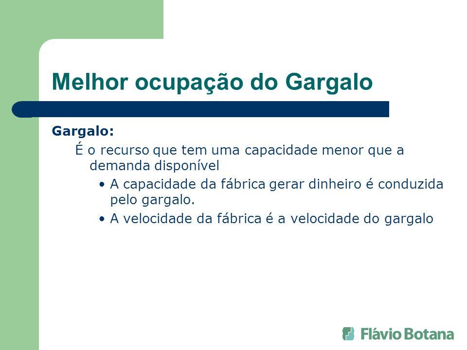 Melhor ocupação do Gargalo Gargalo: É o recurso que tem uma capacidade menor que a demanda disponível A capacidade da fábrica gerar dinheiro é conduzi