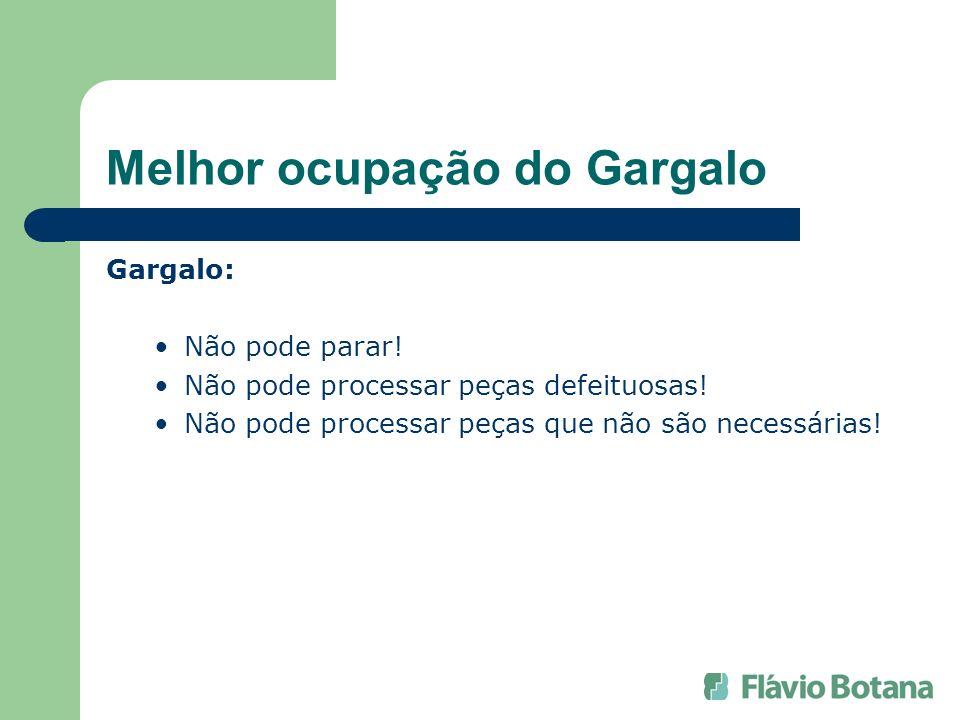 Melhor ocupação do Gargalo Gargalo: Não pode parar! Não pode processar peças defeituosas! Não pode processar peças que não são necessárias!