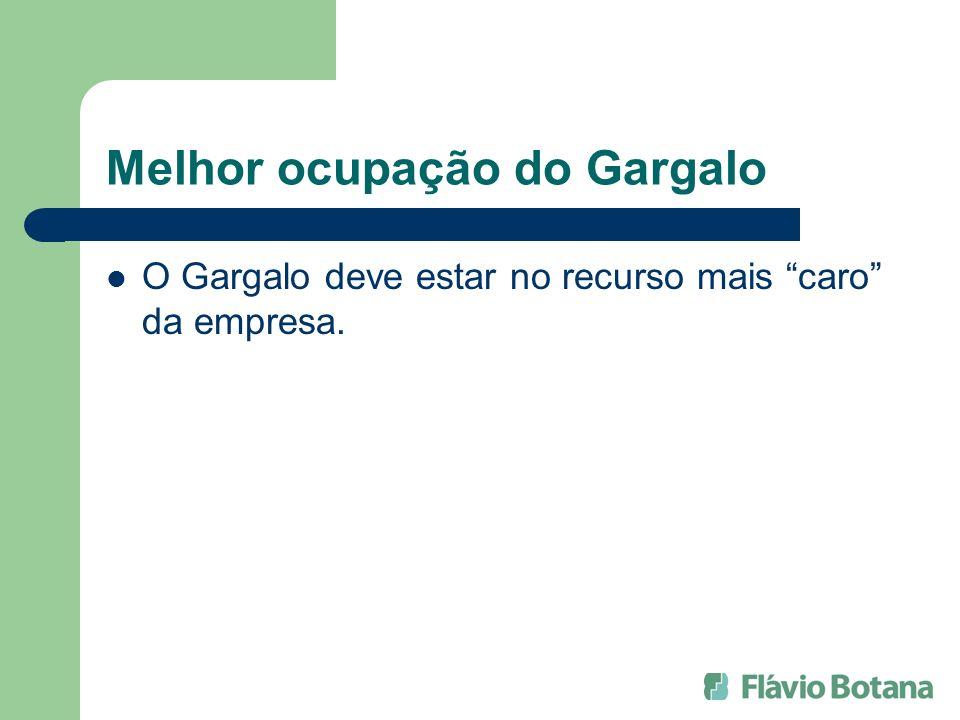 Melhor ocupação do Gargalo O Gargalo deve estar no recurso mais caro da empresa.