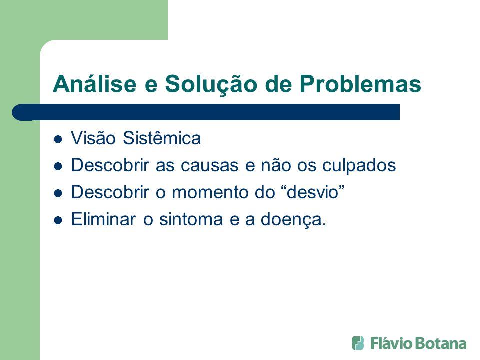 Análise e Solução de Problemas Visão Sistêmica Descobrir as causas e não os culpados Descobrir o momento do desvio Eliminar o sintoma e a doença.