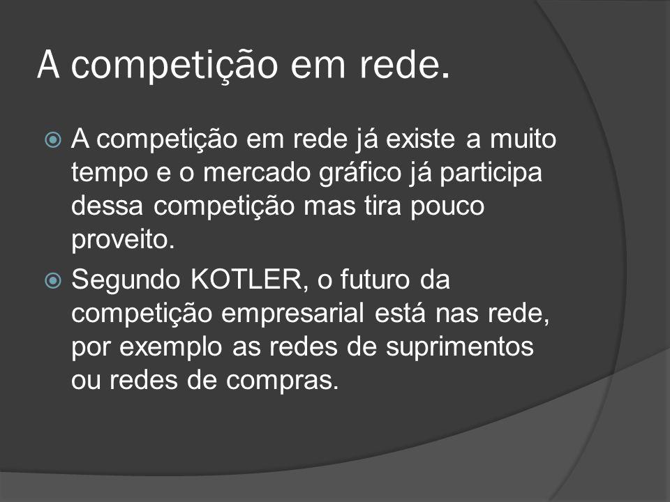 A competição em rede. A competição em rede já existe a muito tempo e o mercado gráfico já participa dessa competição mas tira pouco proveito. Segundo