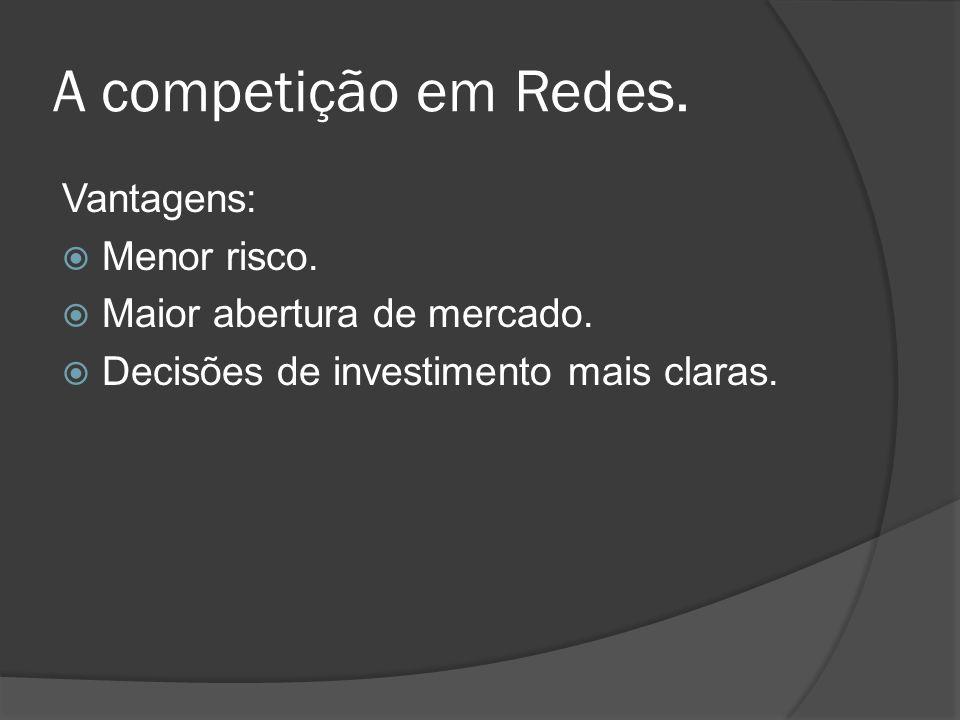 A competição em Redes. Vantagens: Menor risco. Maior abertura de mercado. Decisões de investimento mais claras.