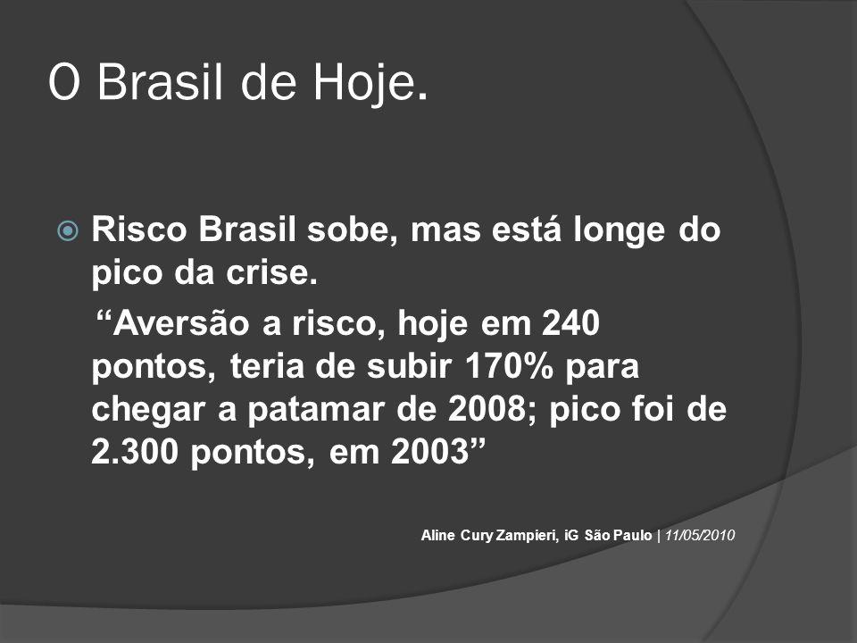 O Brasil de Hoje. Risco Brasil sobe, mas está longe do pico da crise. Aversão a risco, hoje em 240 pontos, teria de subir 170% para chegar a patamar d