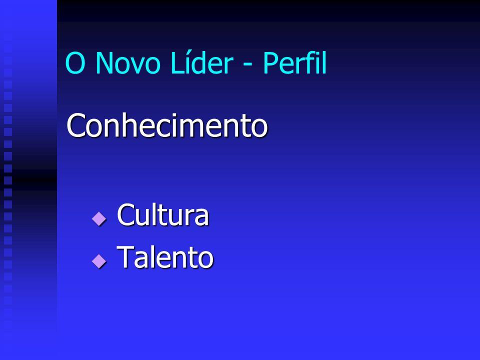 O Novo Líder - Perfil Conhecimento Cultura Cultura Talento Talento