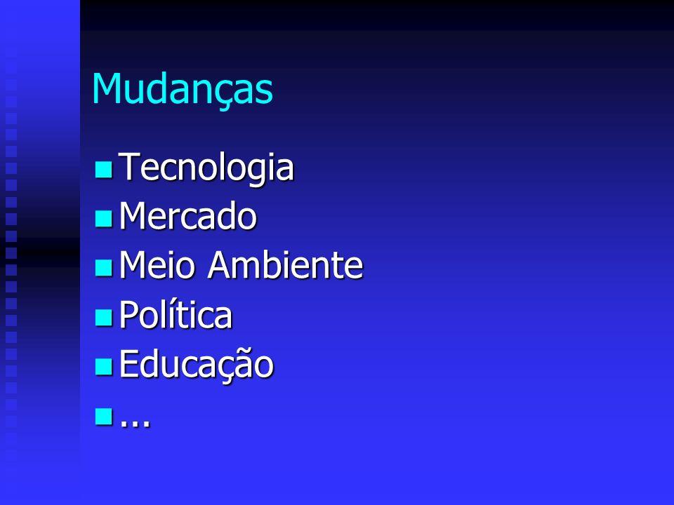 Mudanças Tecnologia Tecnologia Mercado Mercado Meio Ambiente Meio Ambiente Política Política Educação Educação......
