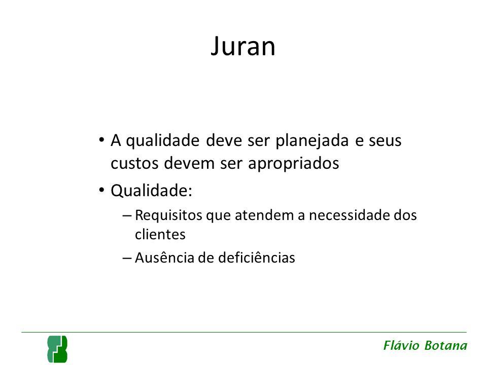 Roadmap de Juran p/ produtos gráficos – Identificação dos clientes (quem deve ser atendido) Flávio Botana