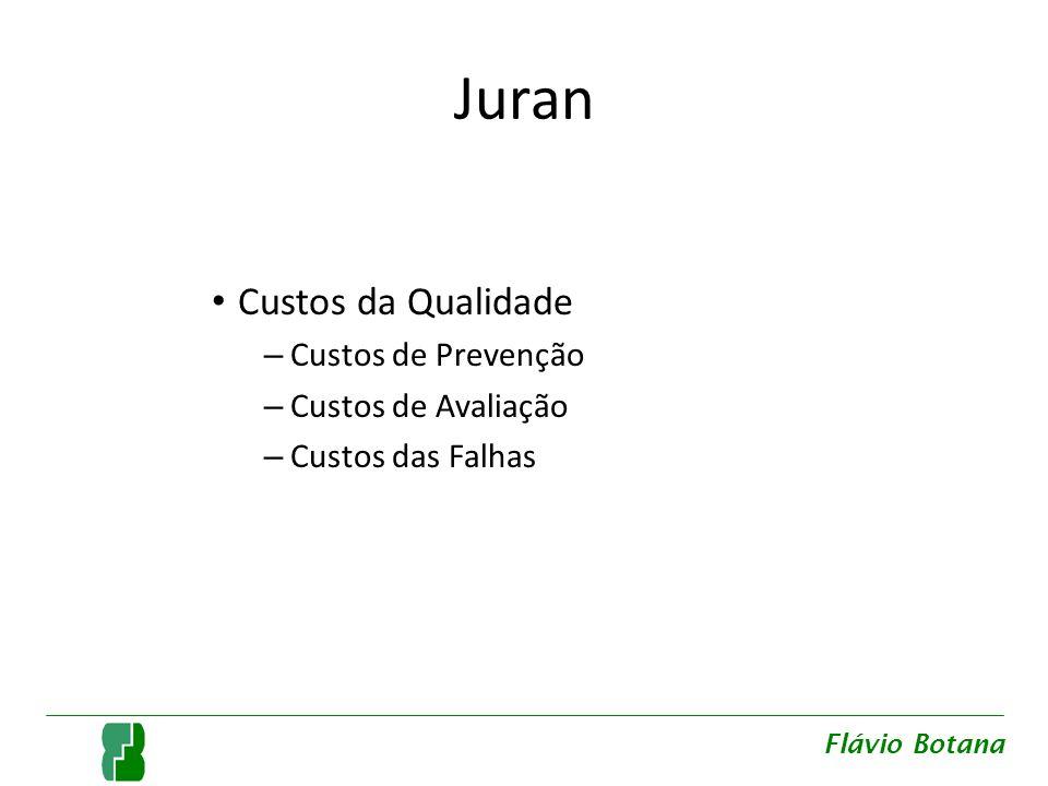 Juran Trilogia da Qualidade – Planejamento da Qualidade – Controle da Qualidade – Melhoria da Qualidade Flávio Botana