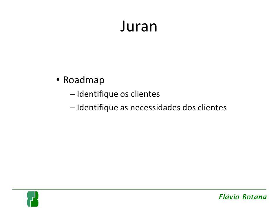 Juran Roadmap – Identifique os clientes – Identifique as necessidades dos clientes – Traduza as necessidades dos clientes em especificações Flávio Botana
