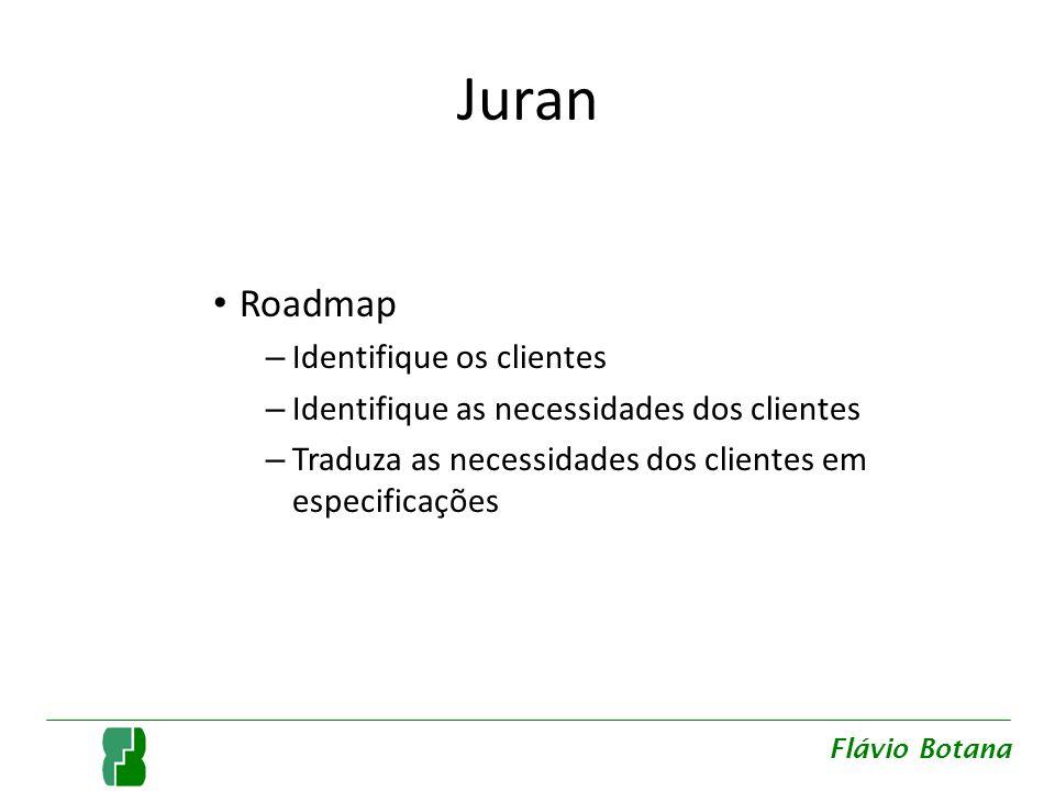 Juran Roadmap – Identifique os clientes – Identifique as necessidades dos clientes – Traduza as necessidades dos clientes em especificações – Desenvolva produtos/serviços que atendam às necessidades dos clientes Flávio Botana