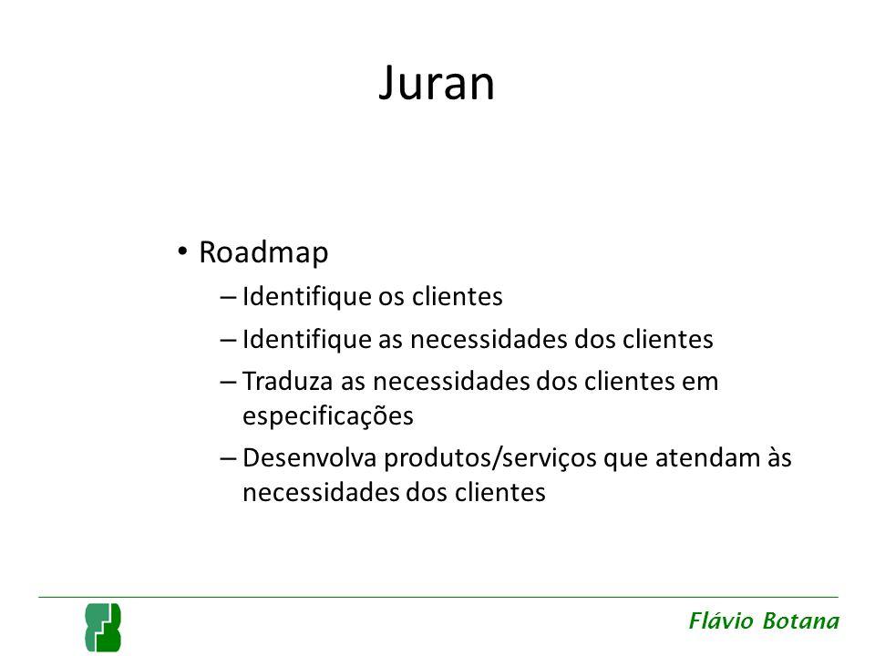 Roadmap de Juran p/ produtos gráficos – Testar os processos – Quem faz.