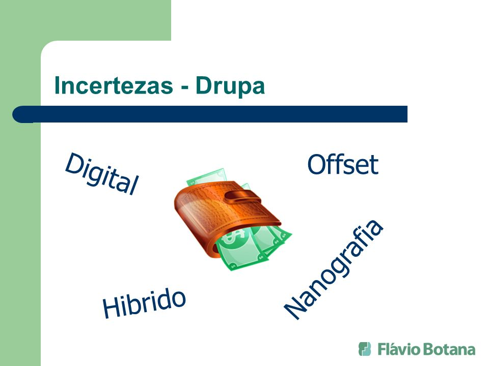 Digital Hibrido Offset Nanografia