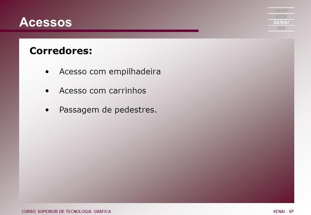 Acessos Corredores: Acesso com empilhadeira Acesso com carrinhos Passagem de pedestres. CURSO SUPERIOR DE TECNOLOGIA GRÁFICASENAI - SP