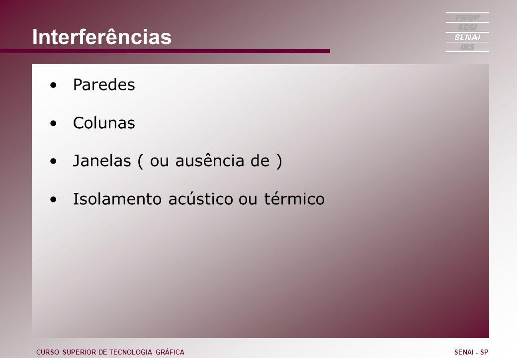 Interferências Paredes Colunas Janelas ( ou ausência de ) Isolamento acústico ou térmico CURSO SUPERIOR DE TECNOLOGIA GRÁFICASENAI - SP