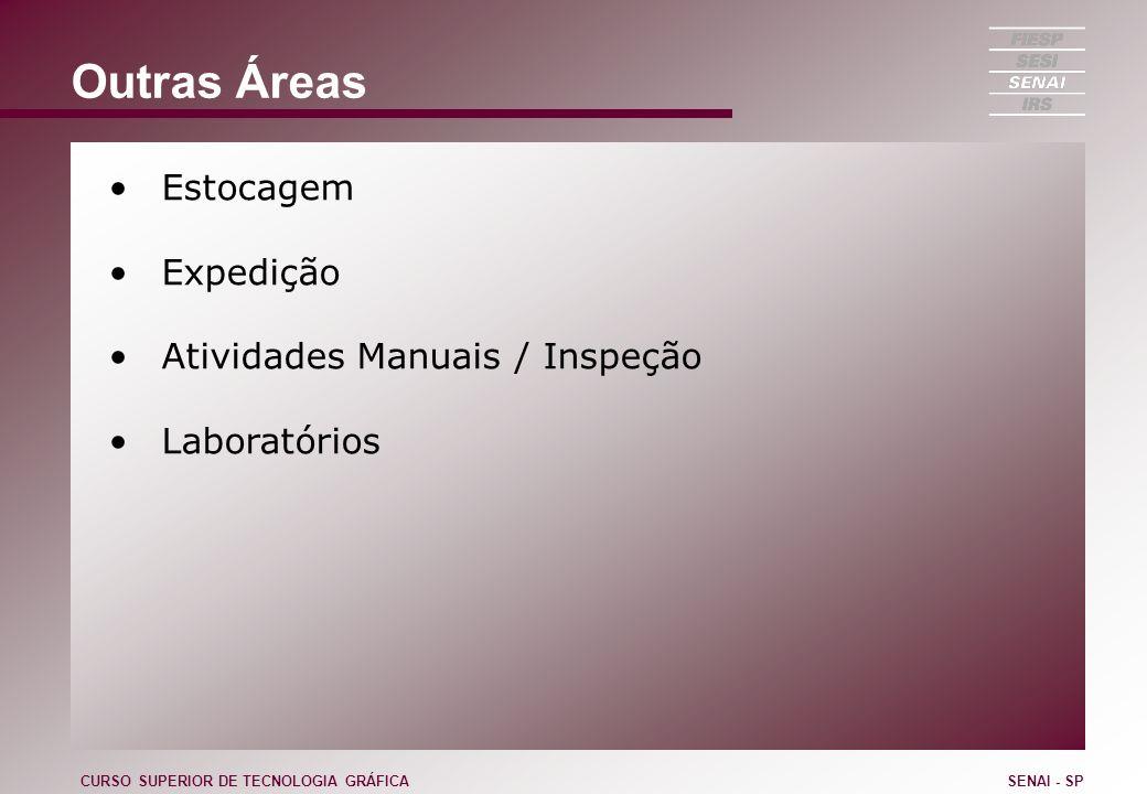 Outras Áreas Estocagem Expedição Atividades Manuais / Inspeção Laboratórios CURSO SUPERIOR DE TECNOLOGIA GRÁFICASENAI - SP