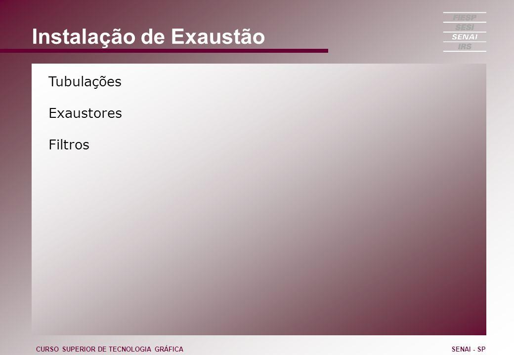 Instalação de Exaustão Tubulações Exaustores Filtros CURSO SUPERIOR DE TECNOLOGIA GRÁFICASENAI - SP