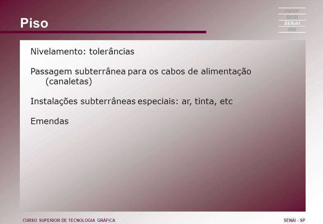 Piso Nivelamento: tolerâncias Passagem subterrânea para os cabos de alimentação (canaletas) Instalações subterrâneas especiais: ar, tinta, etc Emendas