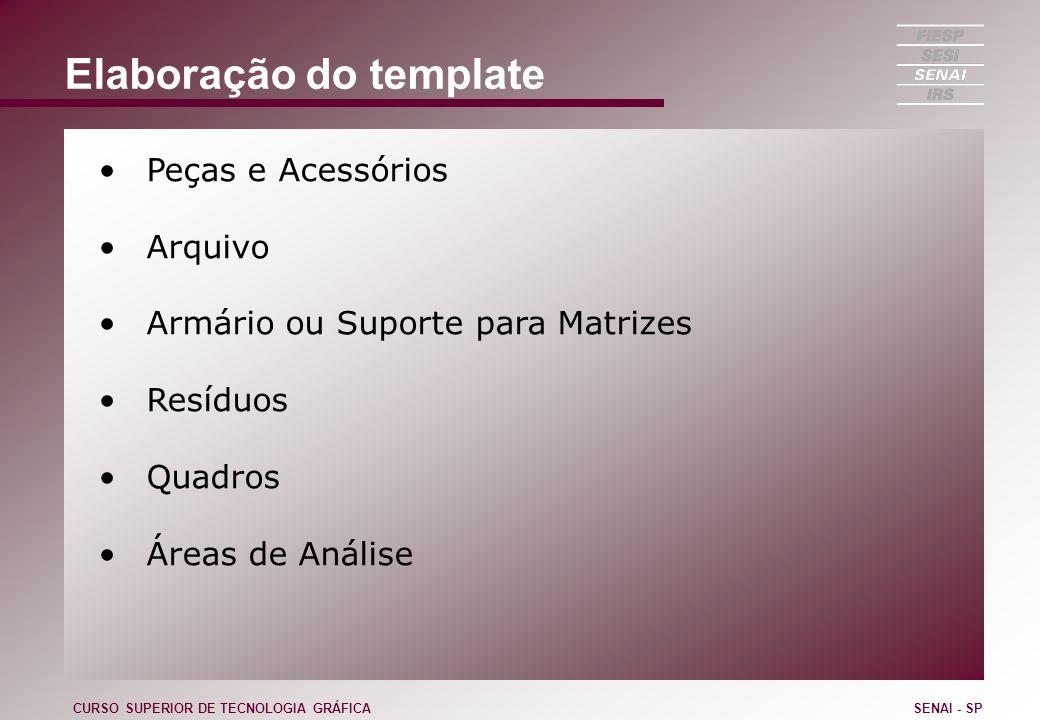 Elaboração do template Peças e Acessórios Arquivo Armário ou Suporte para Matrizes Resíduos Quadros Áreas de Análise CURSO SUPERIOR DE TECNOLOGIA GRÁF